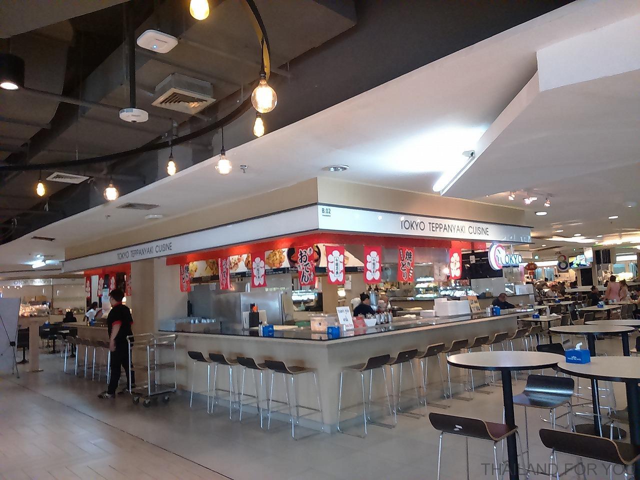 MBKセンター マーブンクローン バンコク タイ 写真